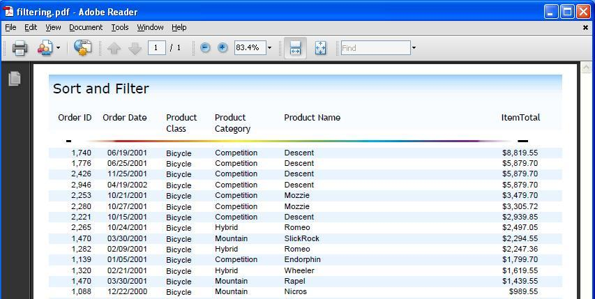 writing crystal reports manual rh alliance logistic ru Crystal Reports Tutorial Crystal Reports for Dummies
